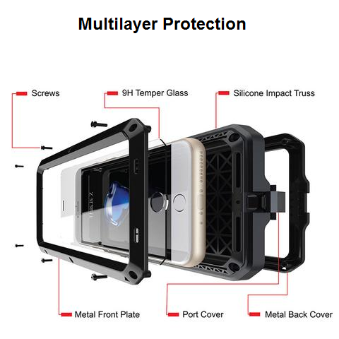 Multilayer Protection