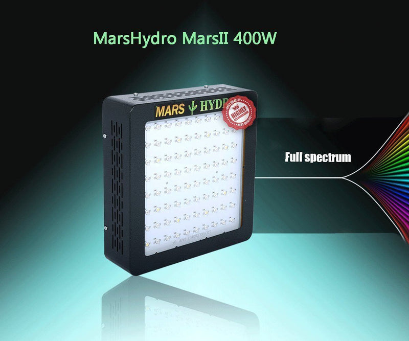 LED Grow Light - Reflector 96