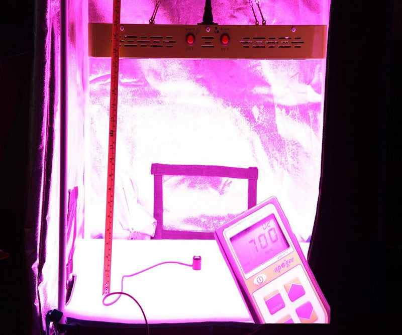 Mars Hydro | Reflector 96 | LED Grow Light