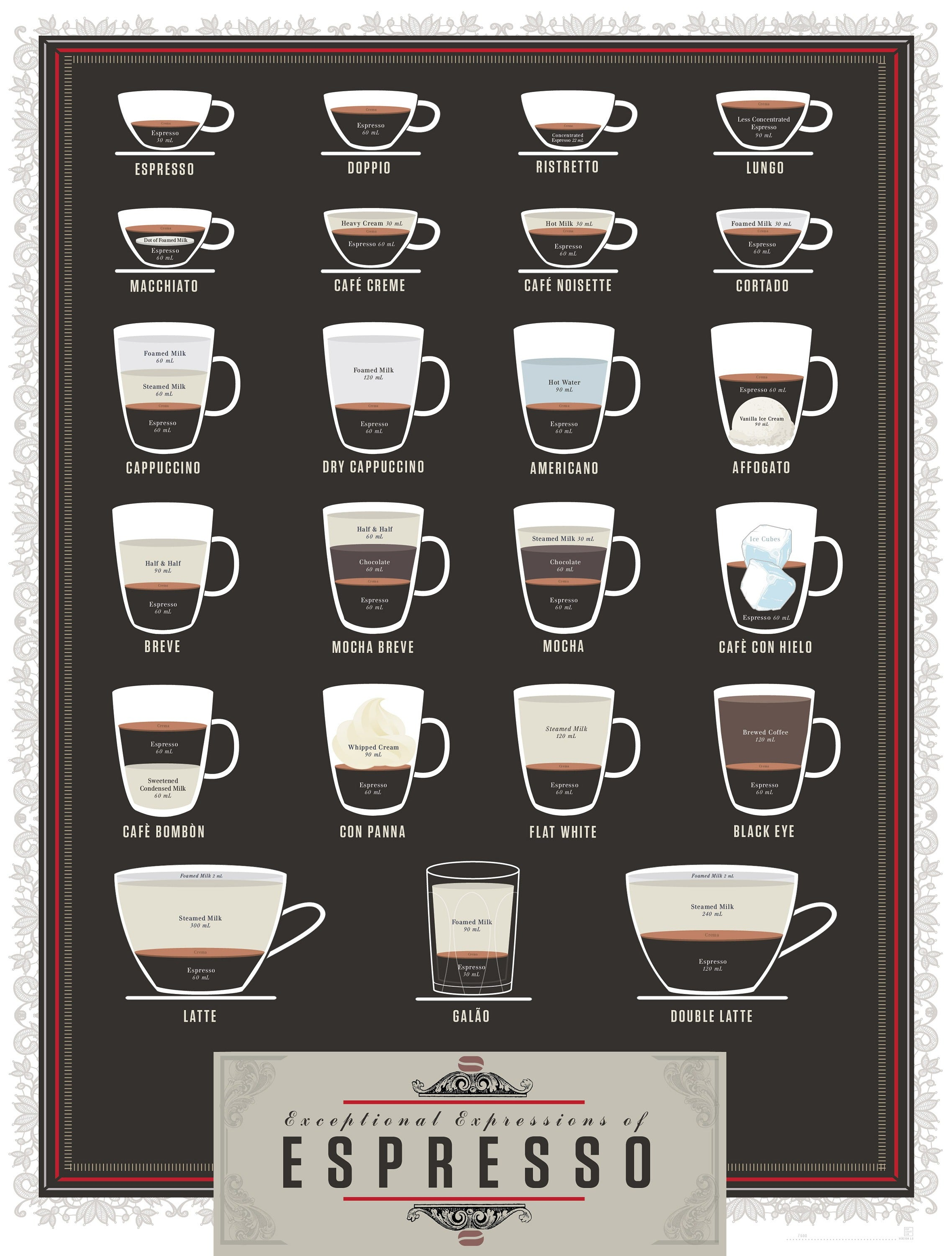 How do You Espresso your Javabomb?
