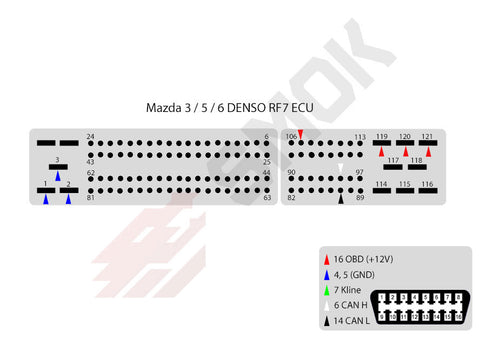 UHDS - EU0019 ECU Denso OBD | LA Car Tech