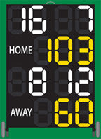 AFL  A-frame Scoreboard (manual)