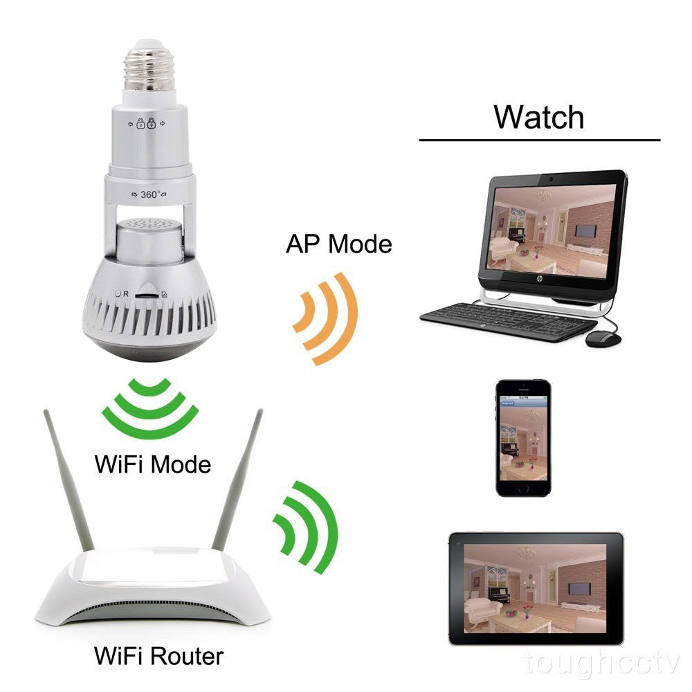185WM iSmart Bulb WiFi  HD960P P2P IP Network Camera with White LED Light Controlling by APP Remote Built-in 2Way Speaker - SustainTheFuture.us - The Natural and Organic Way of Life