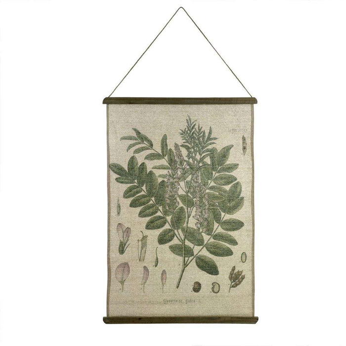 Burlap Botanical Wall Hanging