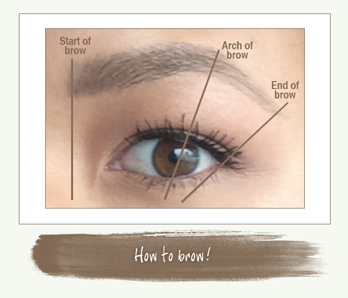 How to brow!