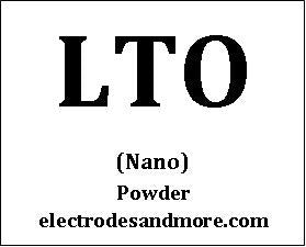 Lithium Titanate Anode material Spinel Nano LTO