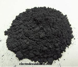 Graphite anode material for high power applictions
