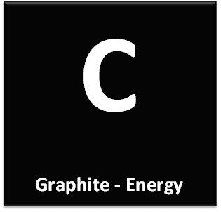 Graphite anode material for energy applictions