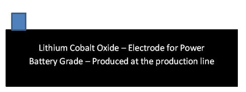 Lithium Cobalt Oxide cathode Electrode for Power - Dobuble Side