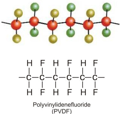 PVDF polyvinylidene difluoride used as lithium ion battery cathode binder