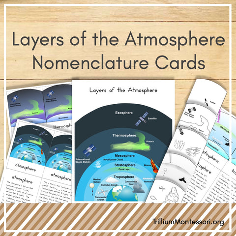 Layers of the Atmosphere Nomenclature Cards