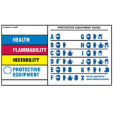 Regulatory Labels