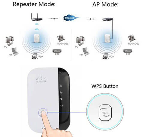wireless wifi signal booster and extender modes