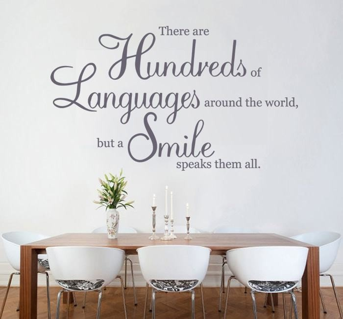 There are Hundreds of Languages Wall Sticker - Wall Chick
