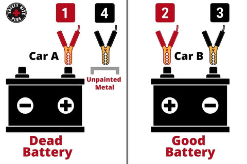 How To Safely Jump Start Car Battery Step By Step