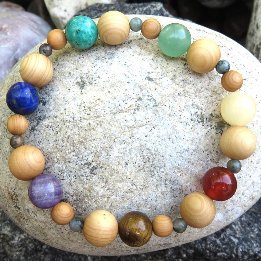 Aromatherapy DIFFUSER BRACELET - 7 Chakra Braclet - All Therapeutic
