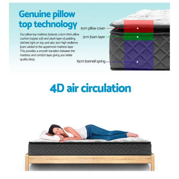 Genuine pillow top mattress technology