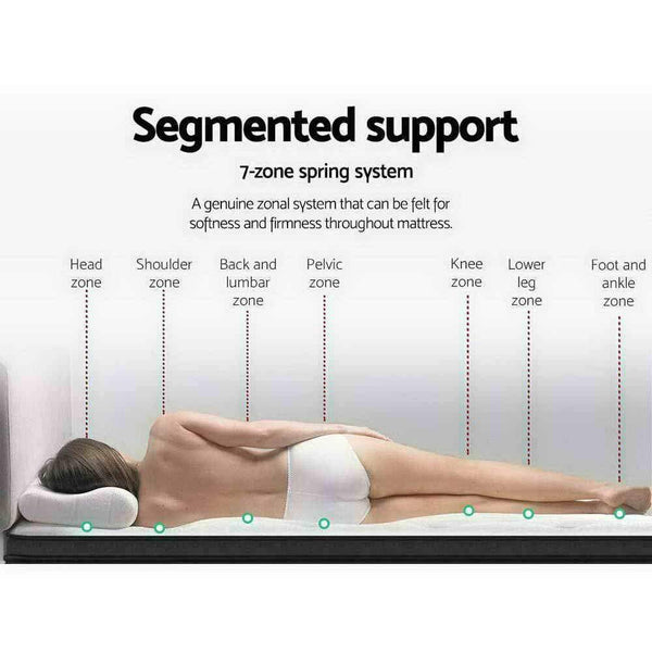 how segmented support works in a euro top mattress