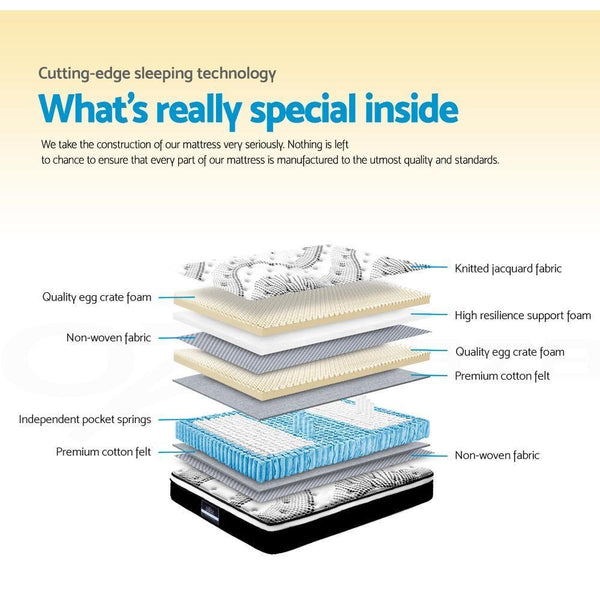 what is special inside a plush top queen mattress