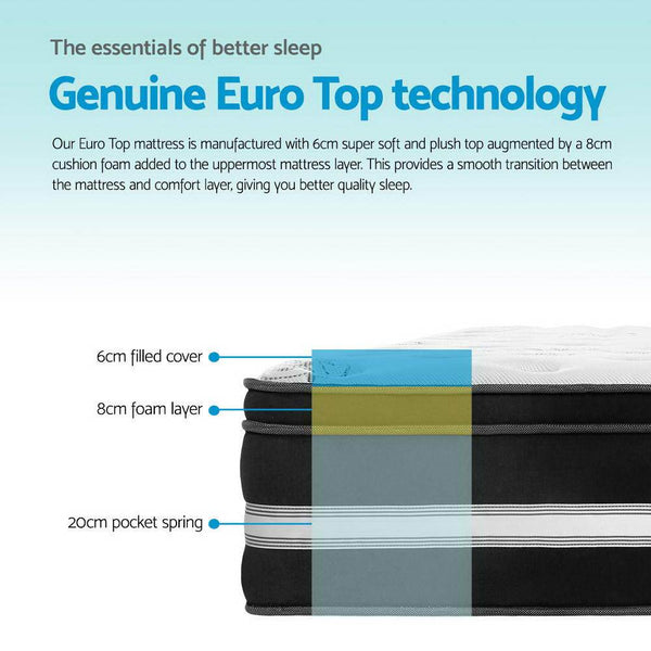 euro top technology in a king single mattress