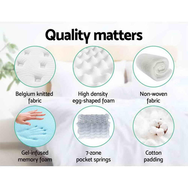 quality that matters in a cool gel mattress