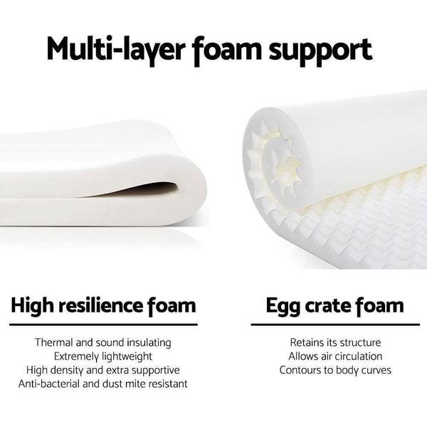 high density foams used in a tight top mattress