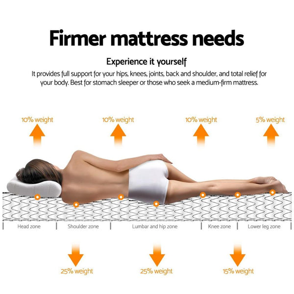 the benefits of a firmer mattress