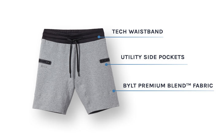 BYLT Basics | Men's Premium Jogger Shorts