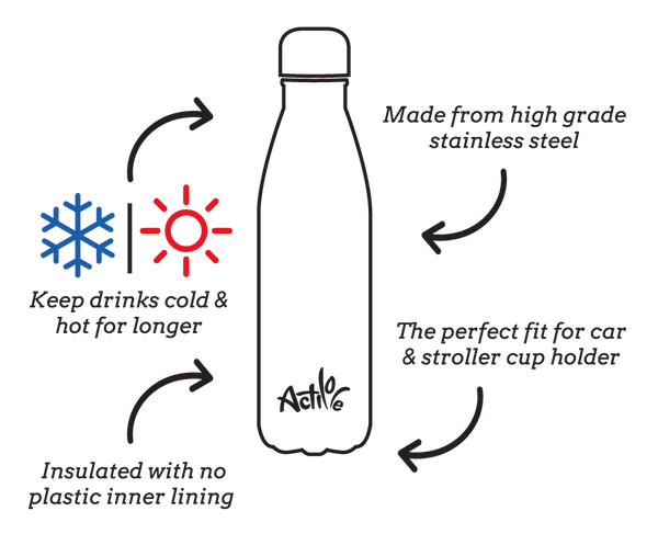 Active Bottle - Insulated Stainless Steel Hot / Cold bottle