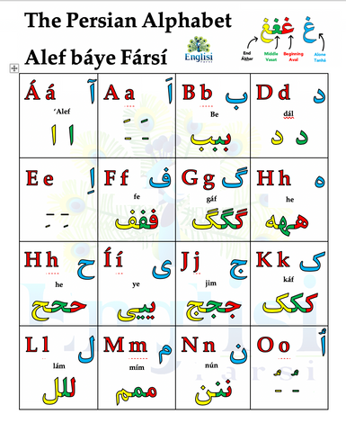 The Persian Alphabet Alef Báye Fársí Digital Download 📧