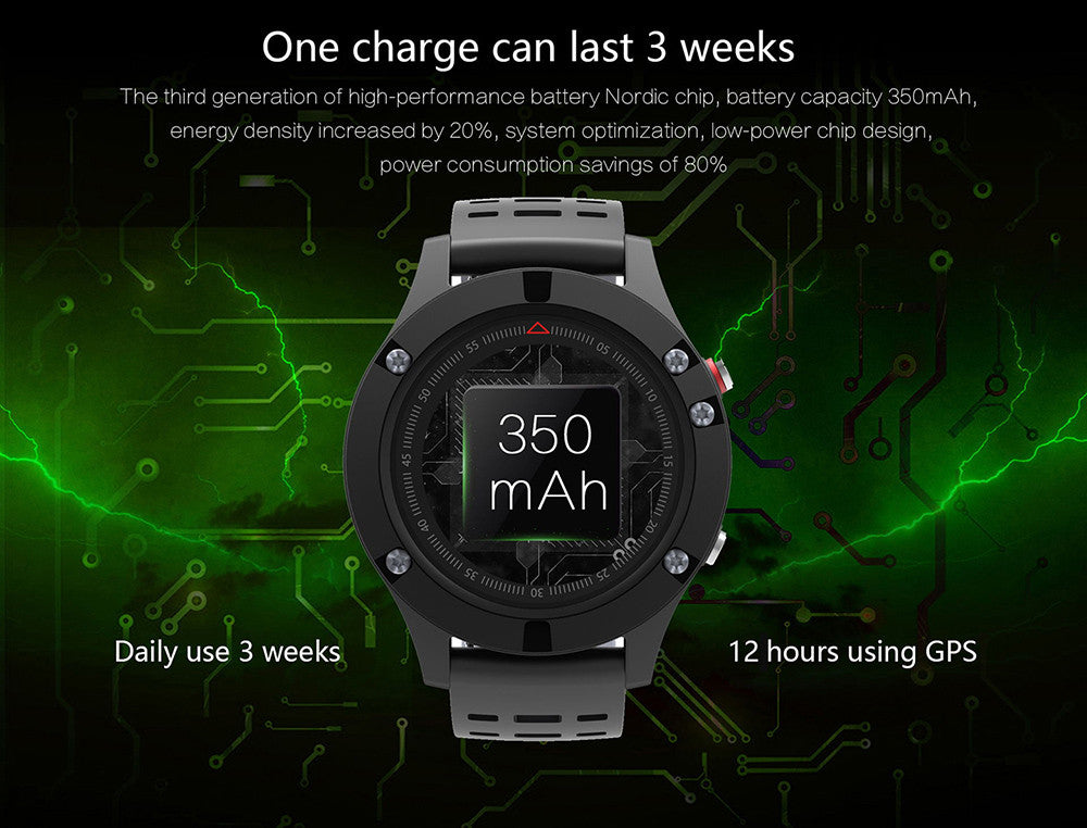 NO.1 F5 Smart Watch Nordic NRF52832QFAA Health Tracker GPS IP67 Water Resistant Heart Rate Detection Bluetooth 4.2