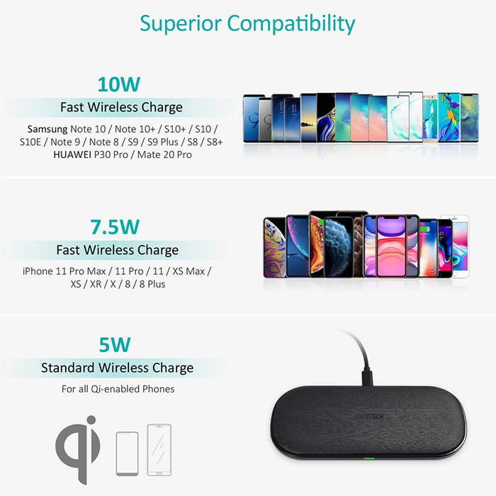 Qi Dual Wireless Charger with 15W and 5 Coils - Gadget World