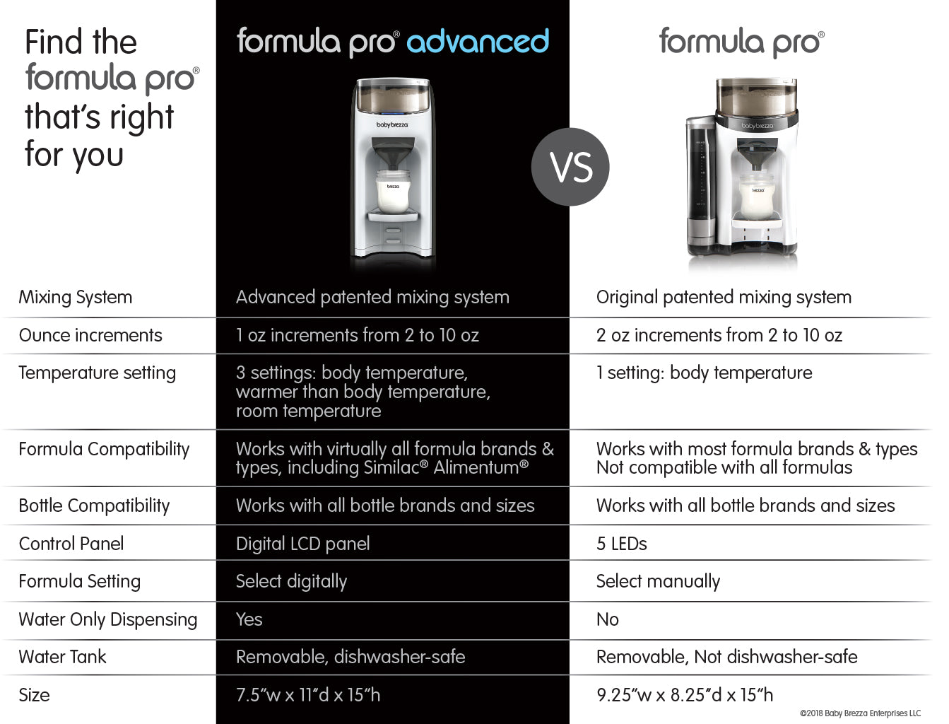 Formula Pro Vs Formula Pro Advanced Baby Brezza