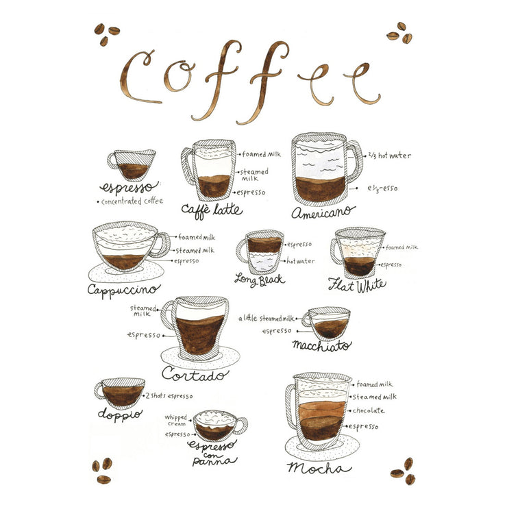 Coffee Art Print by Marcella Kriebel