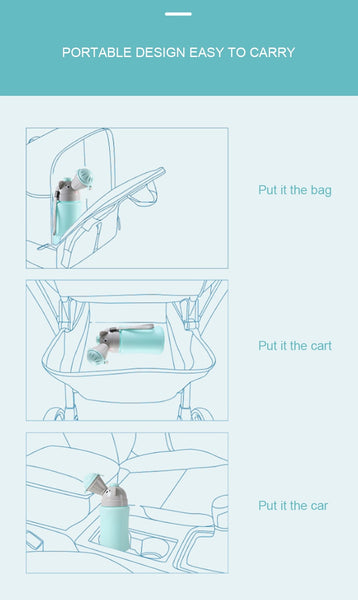 Portable Convenient Travel Cute Baby Potty - My Urban One