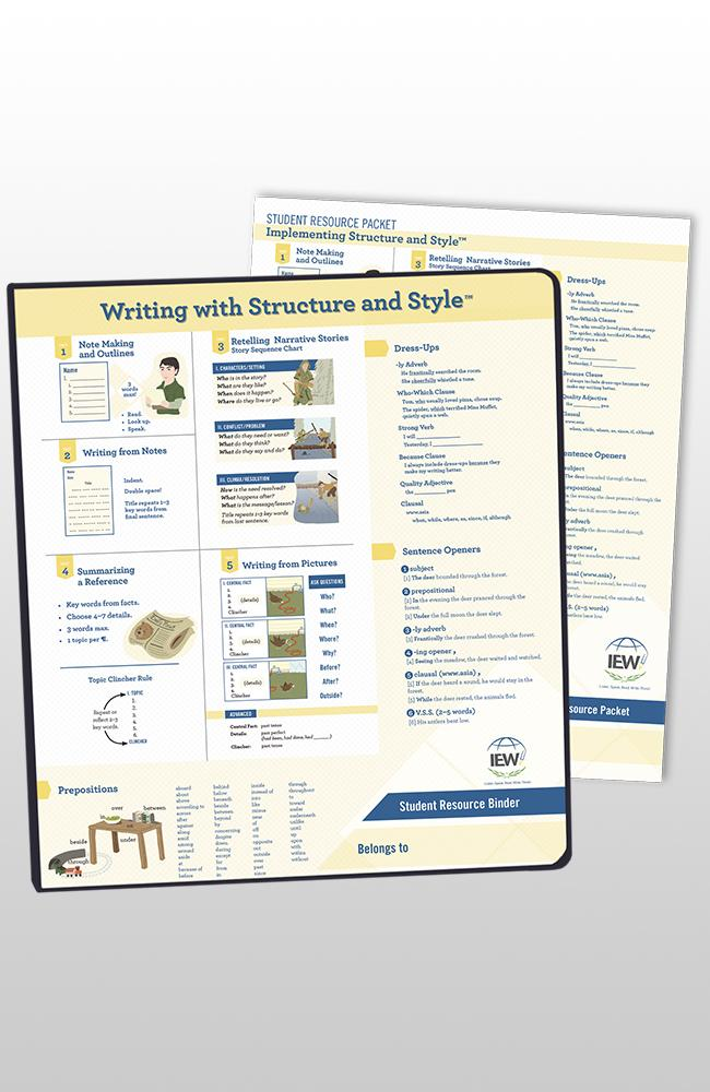 IEW STUDENT RESOURCE PACKET