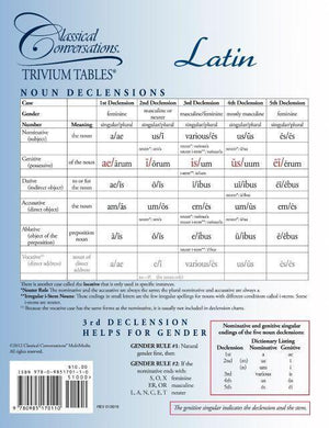 TRIVIUM TABLES®: LATIN
