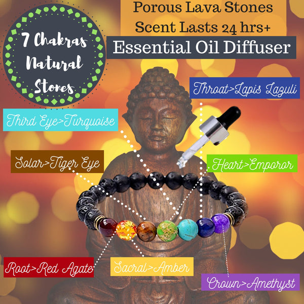 Incense 12 Pc Smudge Kit | Chakra Balancing Kit - Large Abalone Incense Burner & 7 Variety Incense Cones, Chakra Bracelet, Etched Palo Santo