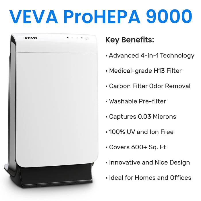 AIR PURIFIER VEVA VEVA ProHEPA 9000 Air Purifier with Medical Grade H13 Filters for Large Room 600+ Sq. Ft Advanced 4-in-1 Technology Purifier for Allergens, Mold, Pollen, Smoke, Dust, Pet Dander & Odor Modern in White