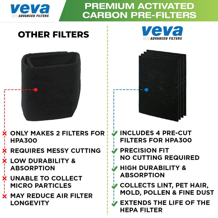 HEPA VEVA VEVA HEPA Replacement Filter 3 Pack Including 4 Precut Activated Carbon Pre-Filters for HPA300 HW Air Purifier 30, Filter R