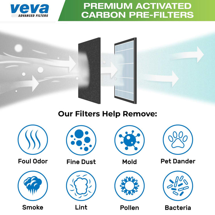 PRE VEVA Precut for HPA300 Premium Carbon Activated Pre Filters 4 Pack compatible with HW Air Purifier