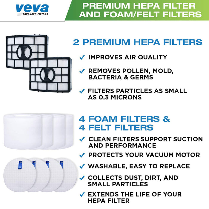 Vacuum Filters VEVA Vacuum Filter Set with 2 HEPA, 4 Foam, 4 Felt Filters for Shark Rotator Navigator Duoclean Lift-Away Upright NV650/750W/751/752/831/835; AX950/951/952