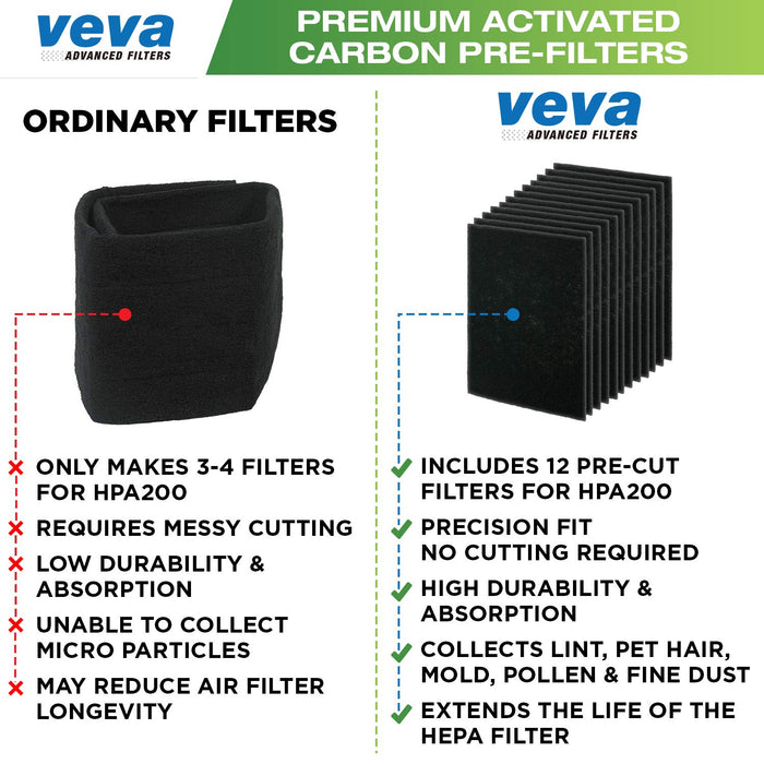 PRE VEVA VEVA Precut for HPA200 Premium Carbon Activated Pre Filters 12 Pack Compatible with HW Air Purifier Models 200, 202, 204, 250B. Precision Fit for Easy Installation Advanced Filters