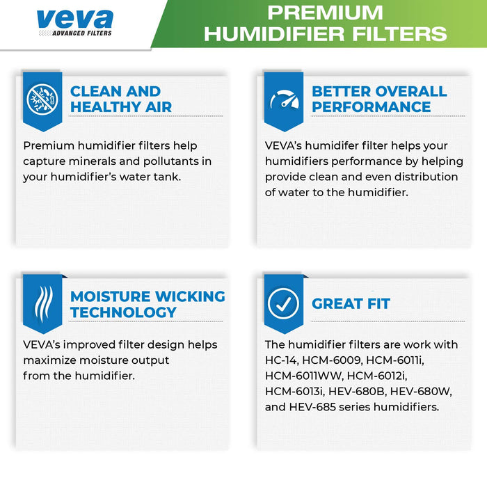 Humidifier Filter VEVA VEVA 3 Pack Premium Humidifier Filters Replacement for HW Filter E, HC-14, HCM-6009, HCM-6011, HEV680, HEV685 Series humidifiers