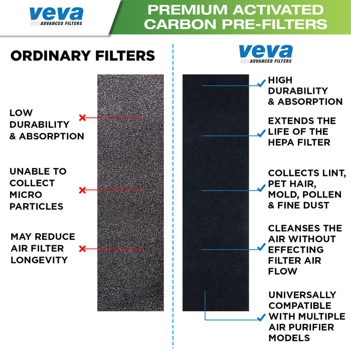 PRE VEVA Premium Carbon Activated Replacement Pre Filter for Germ Guardian Air Purifier Models AC4800 Series (AC4825, AC4825e) – 6 Pack