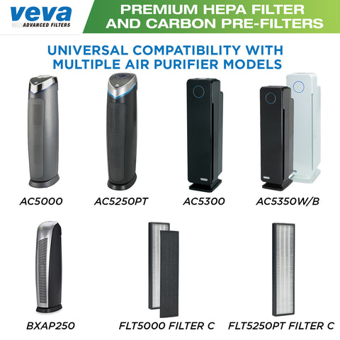 true hepa replacement filter 2 pack including 6 carbon pre filters ...