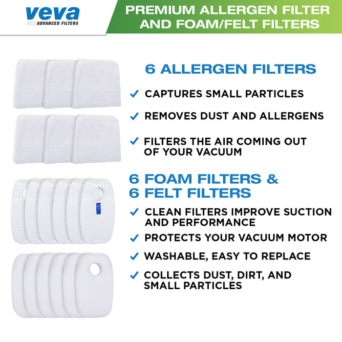 Vacuum Filters VEVA Complete Premium Vacuum Filter Set with 6 Allergen, 6 Foam, 6 Felt Filters for Shark Rocket DuoClean Corded UltraLight Vacuums HV380/381/382/383/384Q
