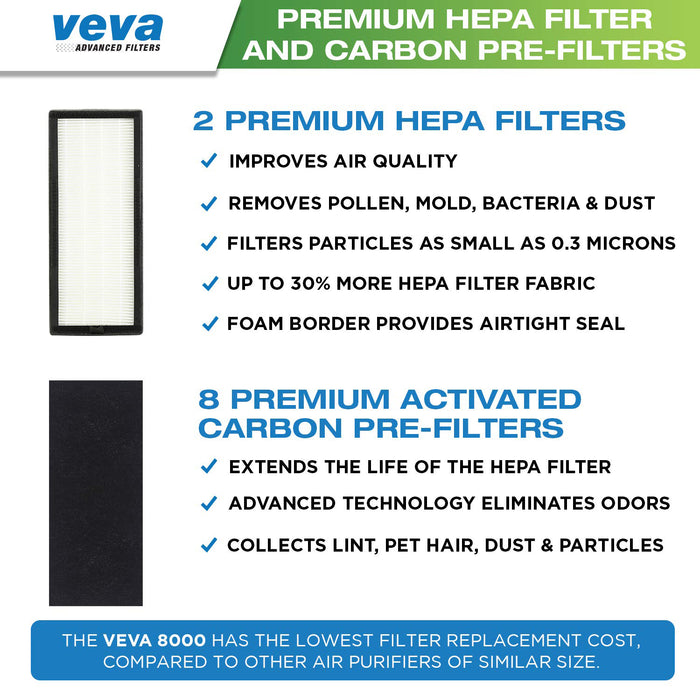 VEVA 8000 Elite Pro Series Air Purifier Replacement Value Pack - 2 HEPA Filter & 8 Premium Activated Carbon Pre Filters (2+ Year Supply)
