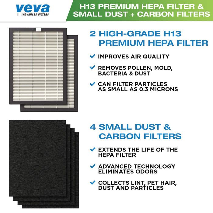 HEPA VEVA VEVA Premium HEPA Replacement Filter 2 Pack Including 4 Carbon Pre Filters Compatible with VEVA ProHEPA 9000 Air Purifier
