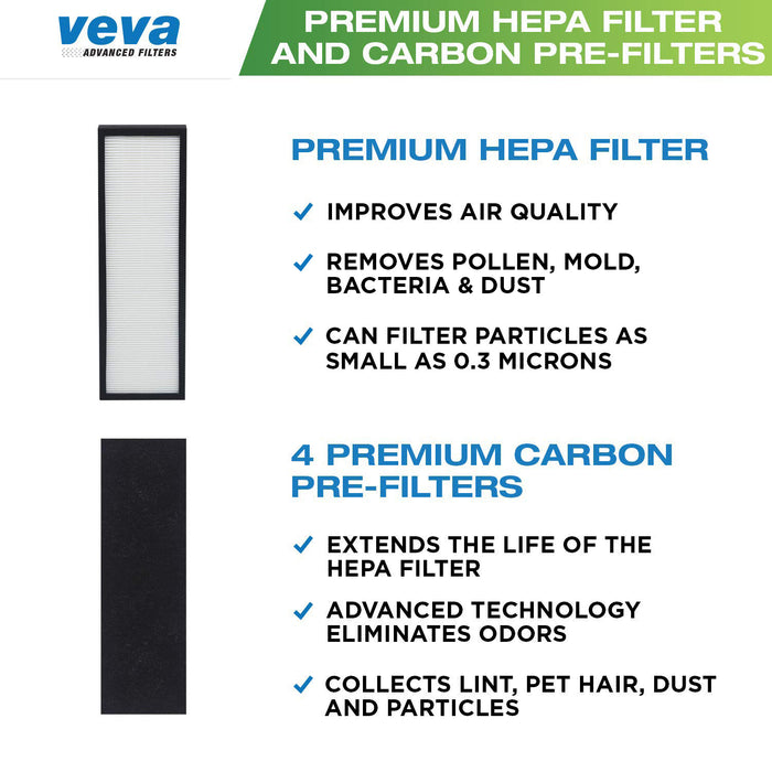 HEPA Replacement Filter Including 4 Activated Carbon Pre Filters for Germ Guardian AC4300/AC4800/AC4900/AC4825 Series and FLT4825 Filter